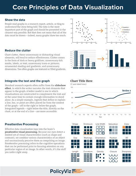 Data-VisualizationCheat-Sheet