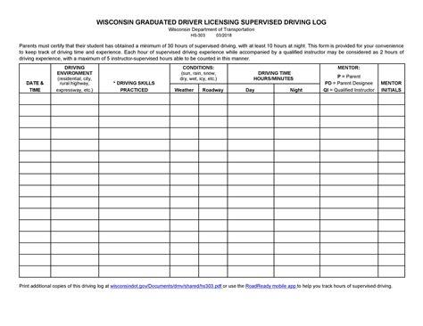 DeliveryDriver-Log-Sheet