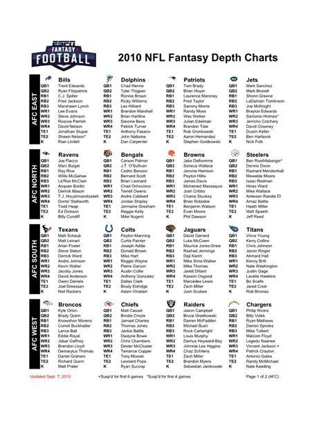 Depth-ChartCheat-Sheet