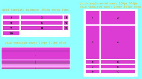 DisplayGrid-CSS