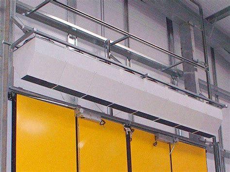 Door-AirCurtain