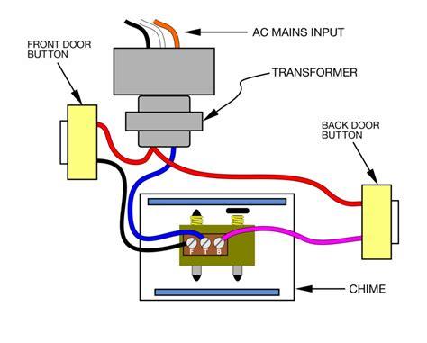 DoorbellChime-Wiring