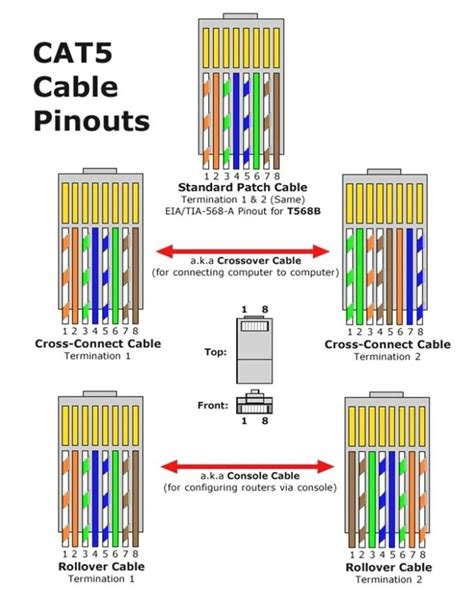 Ethernet-Cable-Wiring-Diagram