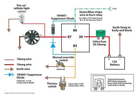 Fan-ThermostatWiring-Diagram
