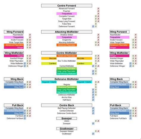 Football-PositionsCheat-Sheet