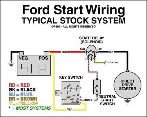 Ford-MotorStarter-Wiring-Diagram