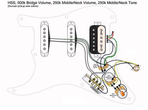 Guitar-WiringSchematic