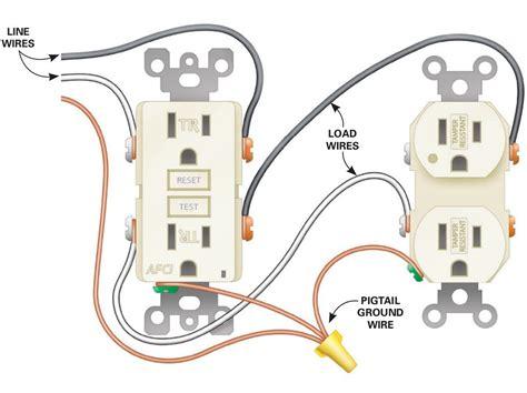 HomeOutlet-Wiring-Diagram