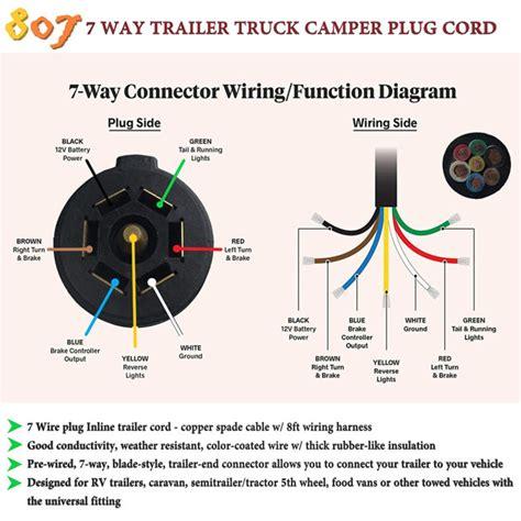 Hopkins-7-BladeTrailer-Wiring-Diagram