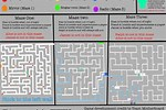 How to Get Out Maze 3 Identity Fraud