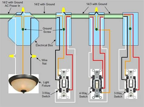 How-to-Install-a4-Way-Switch-Diagram