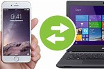 How to Transfer iPhone to Computer