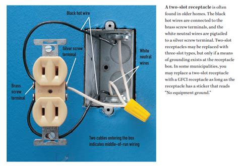 How-to-Wire-aGFCI