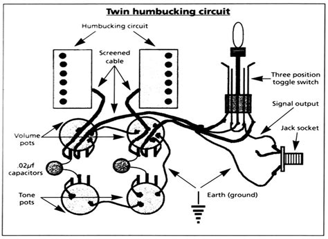 HumbuckerGuitar-Wiring-Diagrams