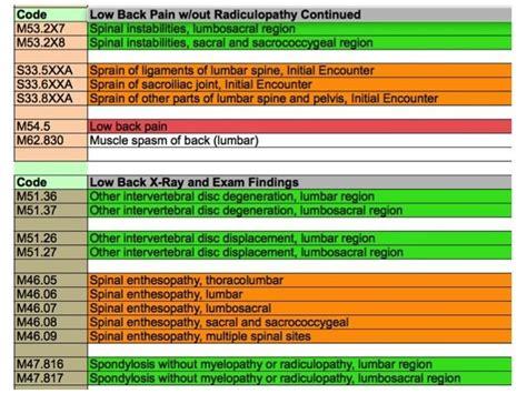ICD-10Chiropractic-Cheat-Sheet