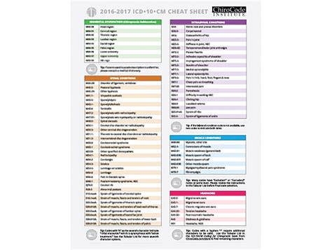 ICD-10Physical-Therapy-Cheat-Sheet
