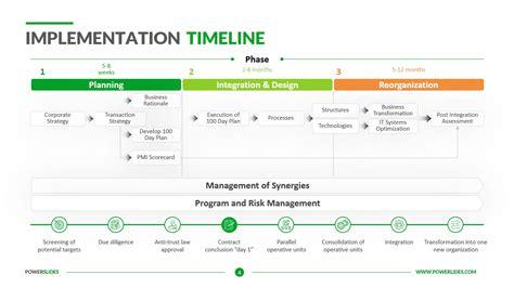 Implementation-PlanTimeline-Template