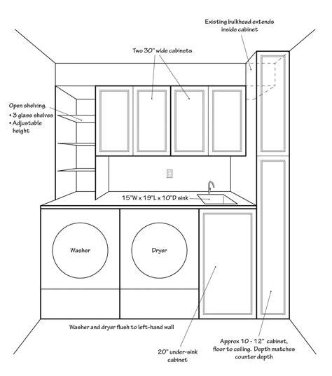 LaundryRoom-Templates