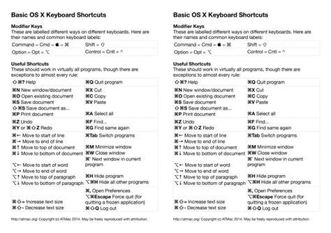 Mac-KeyboardShortcuts-Cheat-Sheet