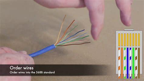 Make-EthernetCable