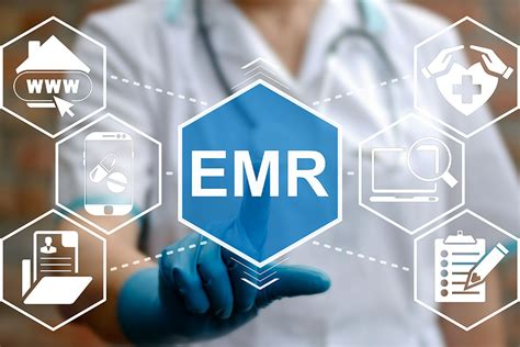 Medical Record EMR Software and | Gps Store