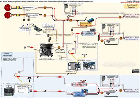 ModelWiring-Diagram