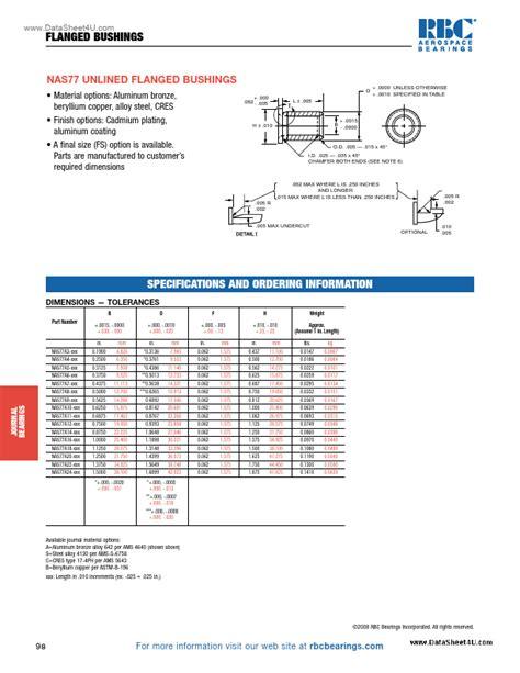 NAS77-SpecSheet