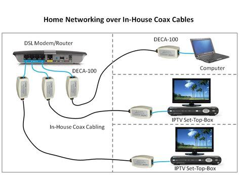 Network-SwitchWiring-Diagram