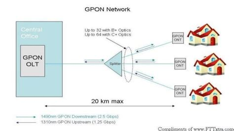 NetworkDiagram-Software