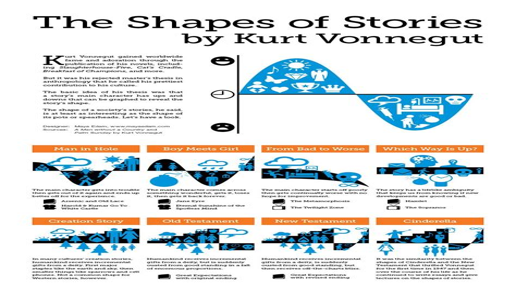 OldTestament-Stories