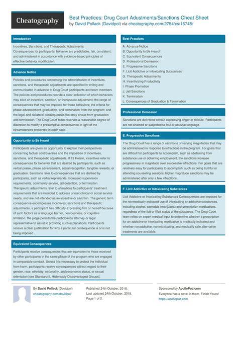 Paralegal-CitationCheat-Sheet