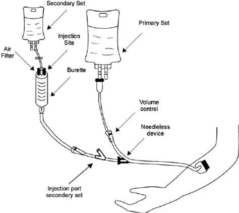 PiggybackDevice