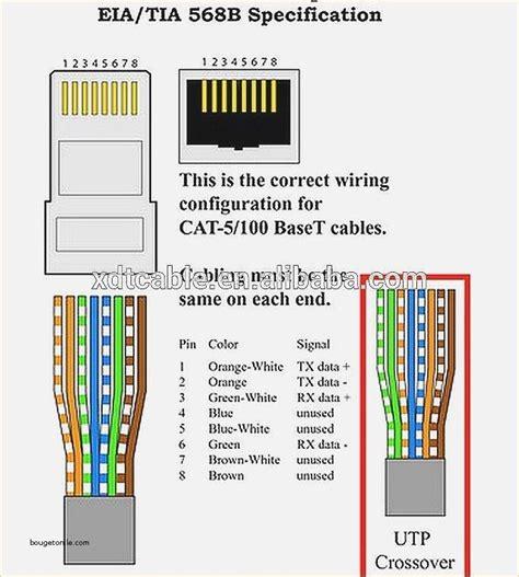 Pinout-for-RJ45Cat5e-Wiring-Diagram