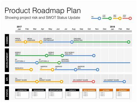 Product-DevelopmentPlan-Template