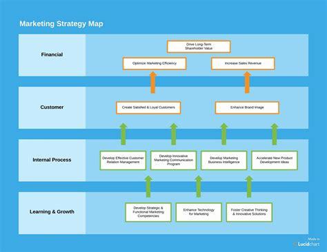Product-Marketing-PlanOutline