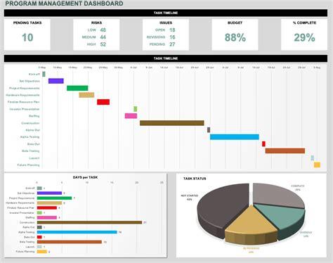 ProgramManagement-Template