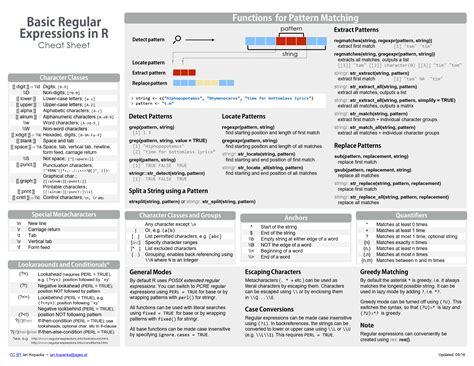 RStudioCheat-Sheet