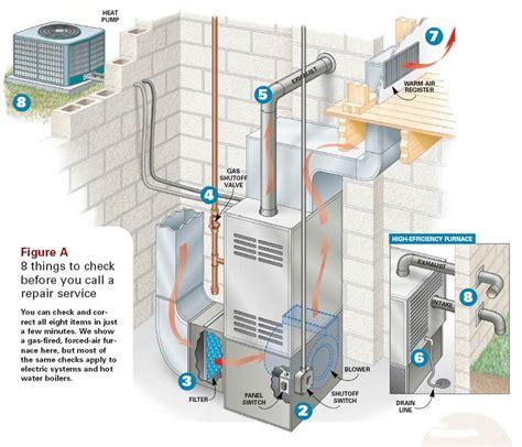 Residential-HVACSystem-Diagram