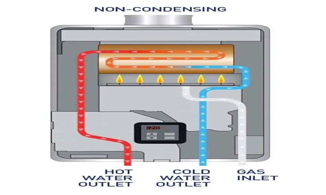 Rinnai-Water-HeaterPiping-Diagram