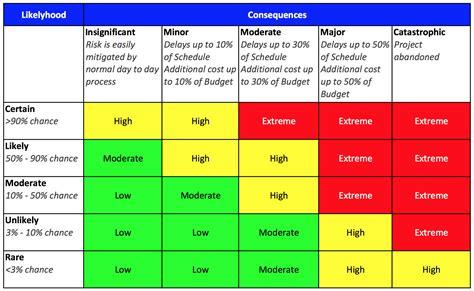 Risk-Matrix-TemplateBlank