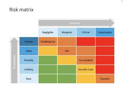 Risk-Matrix-TemplatePowerPoint