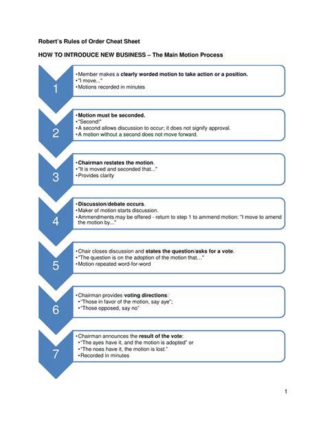 Robert's-Rules-of-OrderBasics