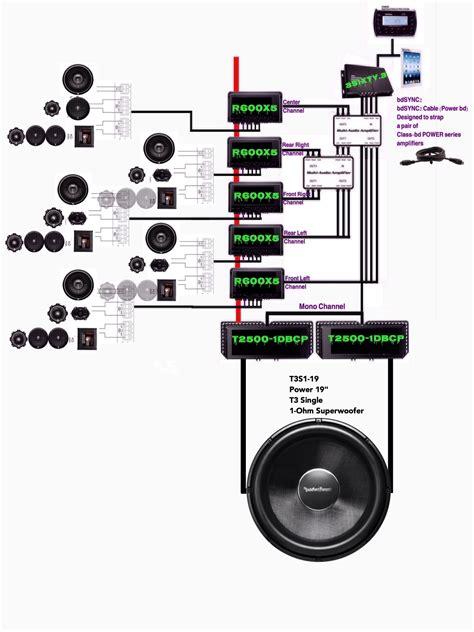 Rockford-Fosgate-AmpWiring-Diagram