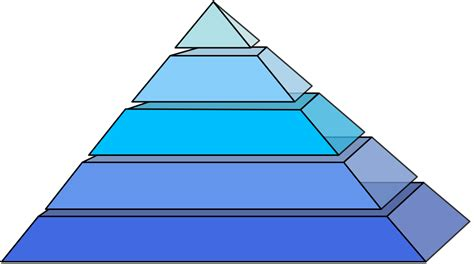 Roll-ofLabels