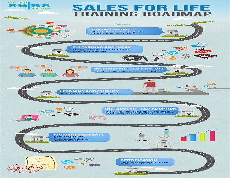 Sales-DevelopmentPlan-Template