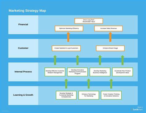 Sales-MarketingPlan-Template