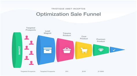 Sales-TemplatesPowerPoint