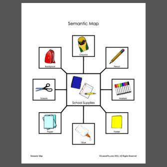 School Supplies | Watches Store Online Reviews