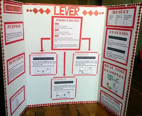 Science-Fair-ProjectSteps-Template