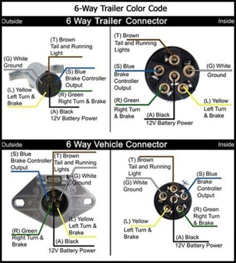 SemiTrailer-Wiring-Diagram